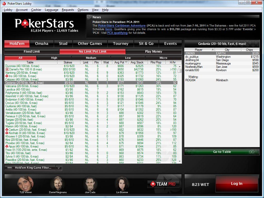 Pokerstars Einzahlung